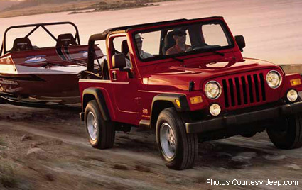 jeep wrangler towing capacity chart. Cars Review. Best American Auto & Cars Review